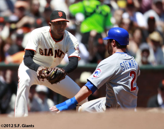 San Francisco Giants, S.F. Giants, photo, 2012, Joaquin Arias