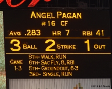 sf giants, san francisco giants, photo, 2012, scoreboard, angel pagan