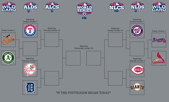 Microsoft Word - Postseason Outlook_092812