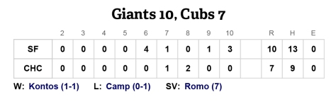 San Francisco Giants at Chicago Cubs - April 14, 2013 | MLB.com